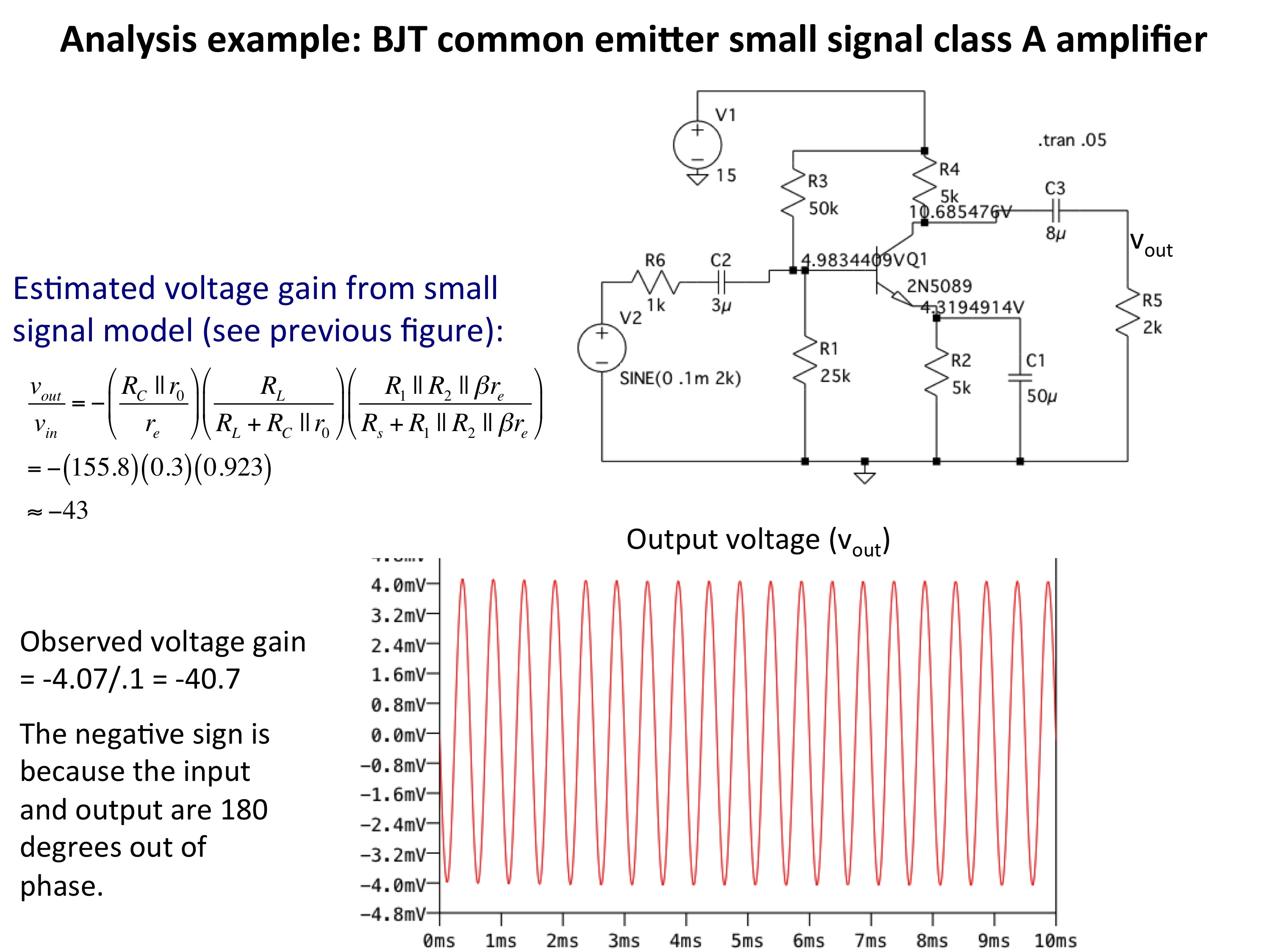 Circuit A Day Class Bjt Common Emitter Amplifier With Voltage Divider Example Analysis