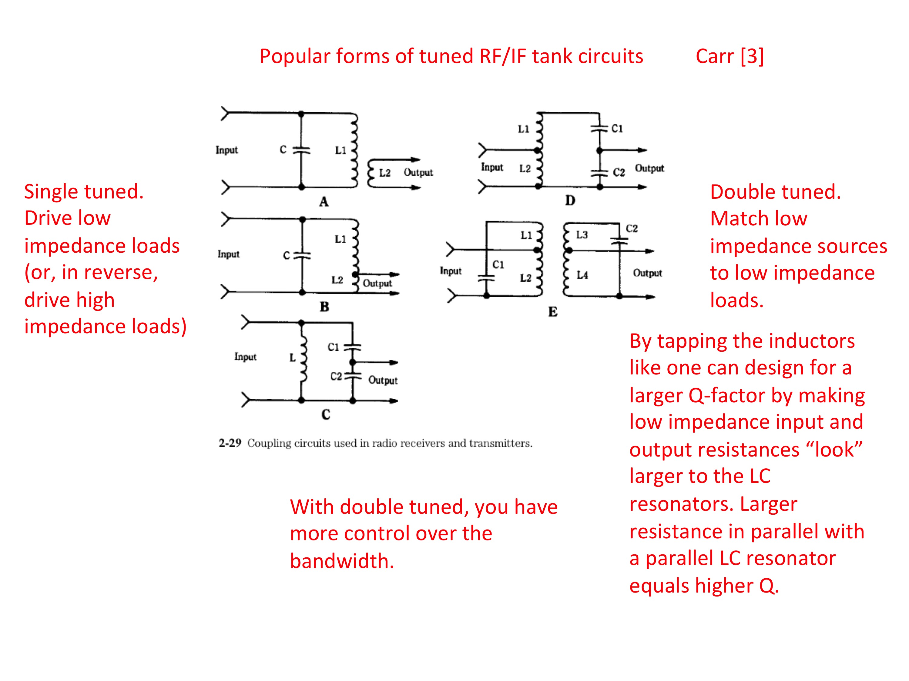 Resonant Coupling Networks Inductor Equivalent Circuit Of A Real Figure 26 Popular Forms Tuned Rf If Tank Circuits