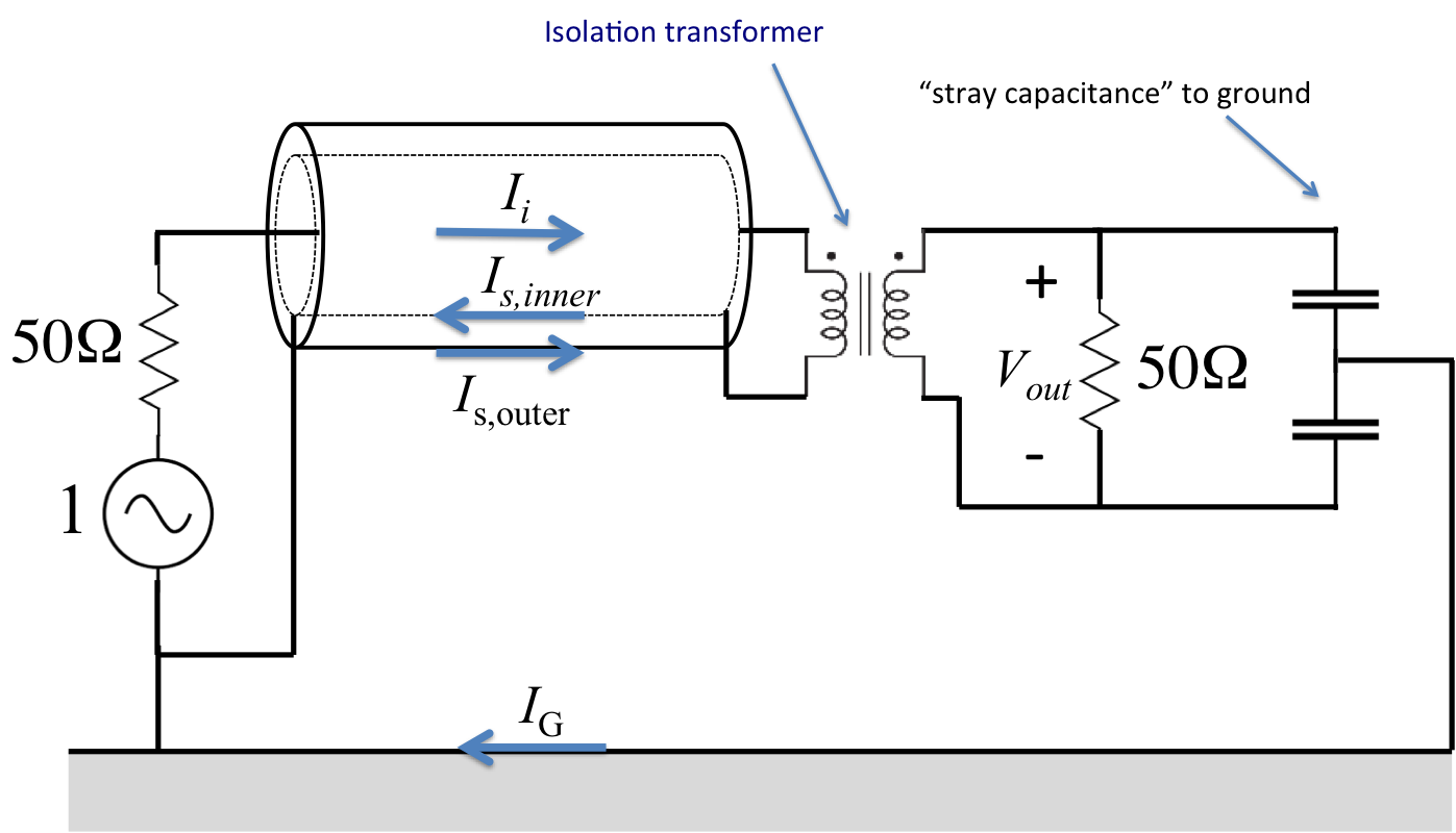 Circuit A Day Coaxial Cable Isolation Transformer Diagram On Isolated Ground Wiring What Happens If We Use Ferrite Common Mode Choke To Combat The Effects Of Stray Capacitance Click Pic Below Find Out