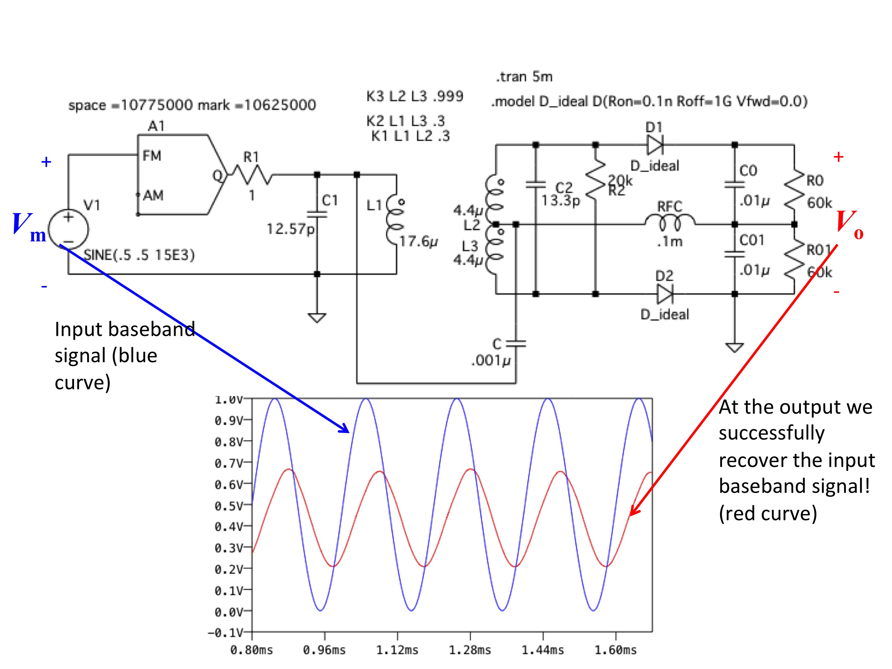 Foster Seeley Fm Detector The Circuit Description Of Present Can Be Understood Ltspice Simulation