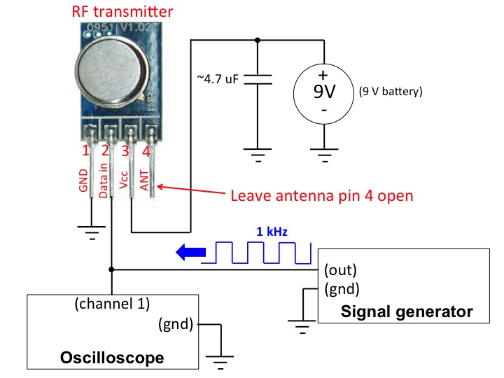 em experiment 4 exploring a simple rf wireless transmitter receiver link