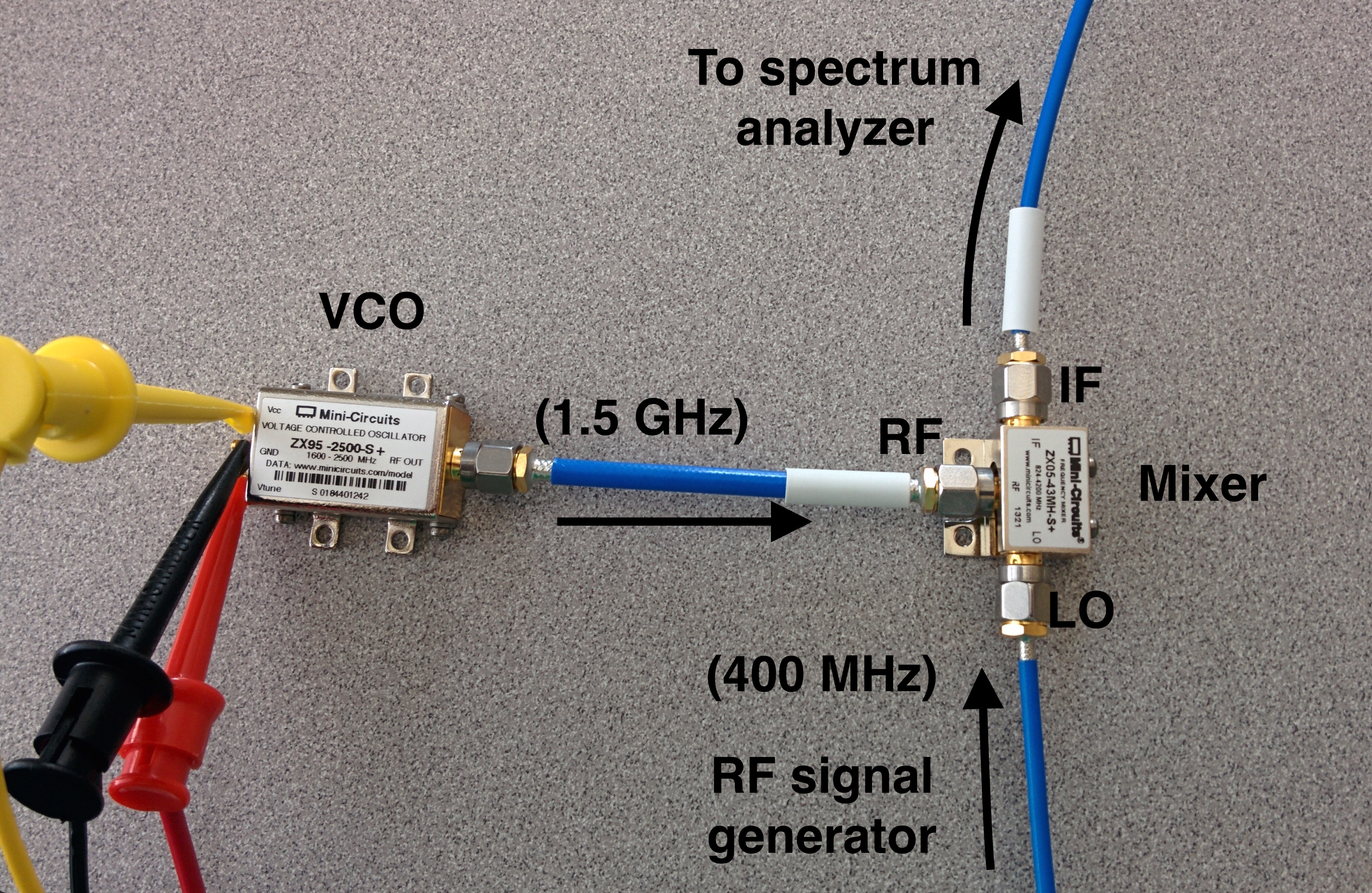 Em Experiment 5 Introduction To Rf Measurements Part 2 Mini Circuit Amplifiers Pic