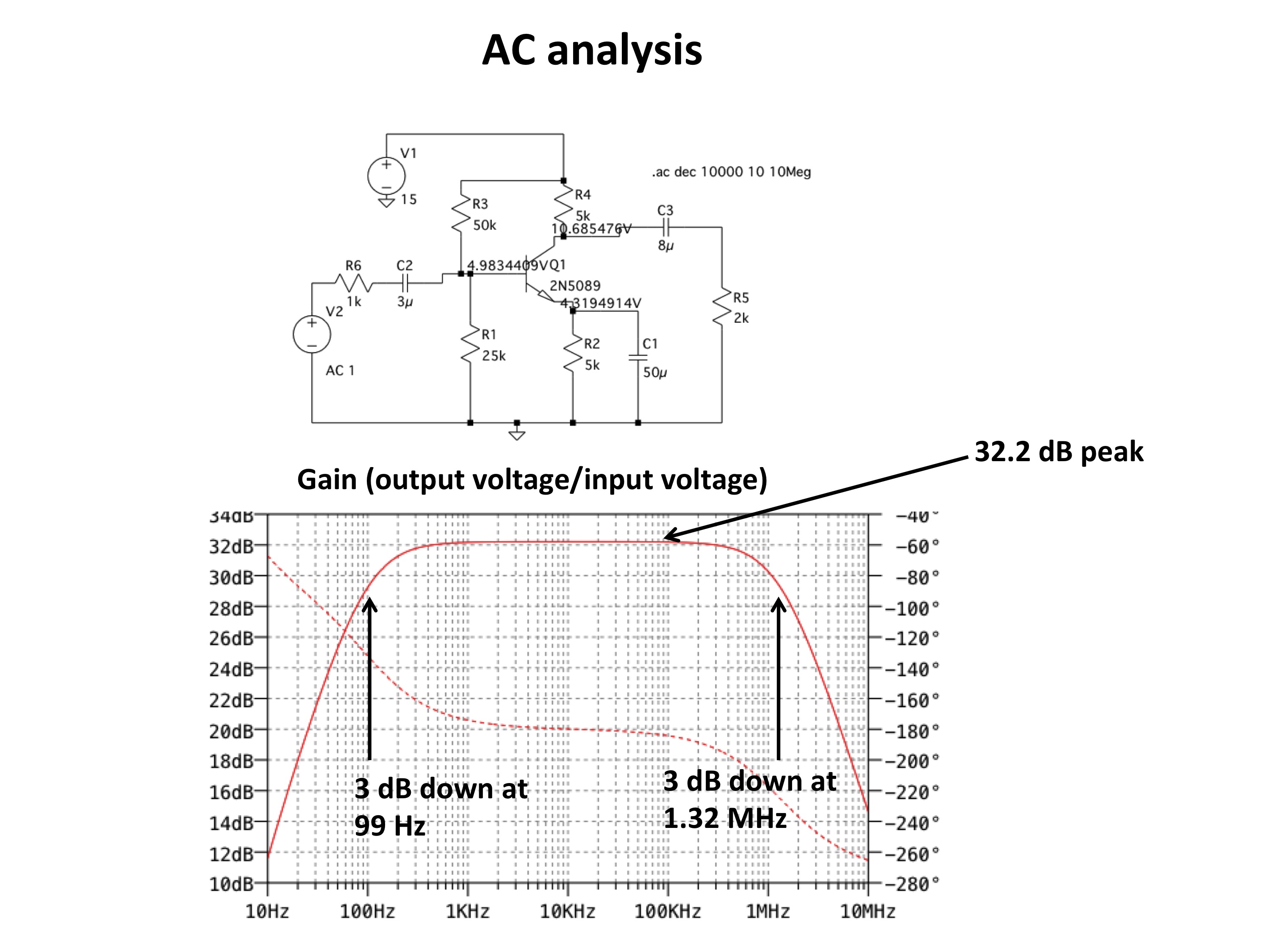 Circuit A Day Class Bjt Common Emitter Amplifier With Voltage Divider Circuits Ac Electric Worksheets Pic